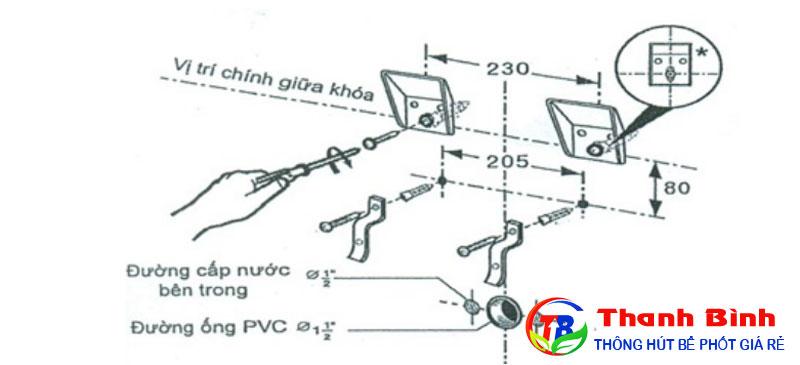 Dùng khoan, tuốc nơ vít để cố định gá chậu theo kích thước lắp đặt