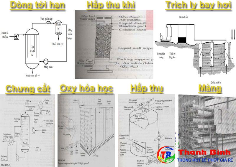 Xử lý chất thải nguy hại bằng phương pháp hóa học và hóa lý