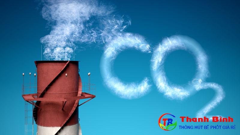 Khí thải CO2 là gì ?
